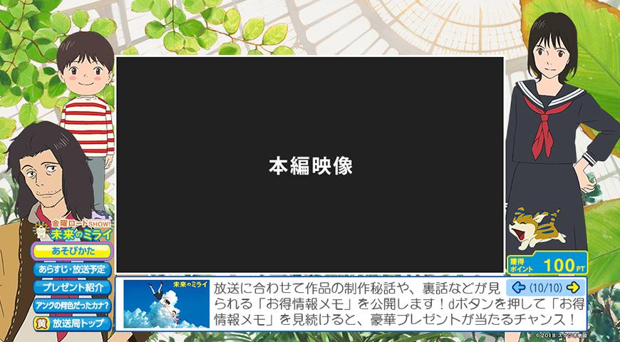 未来のミライのデータ放送画面イメージ