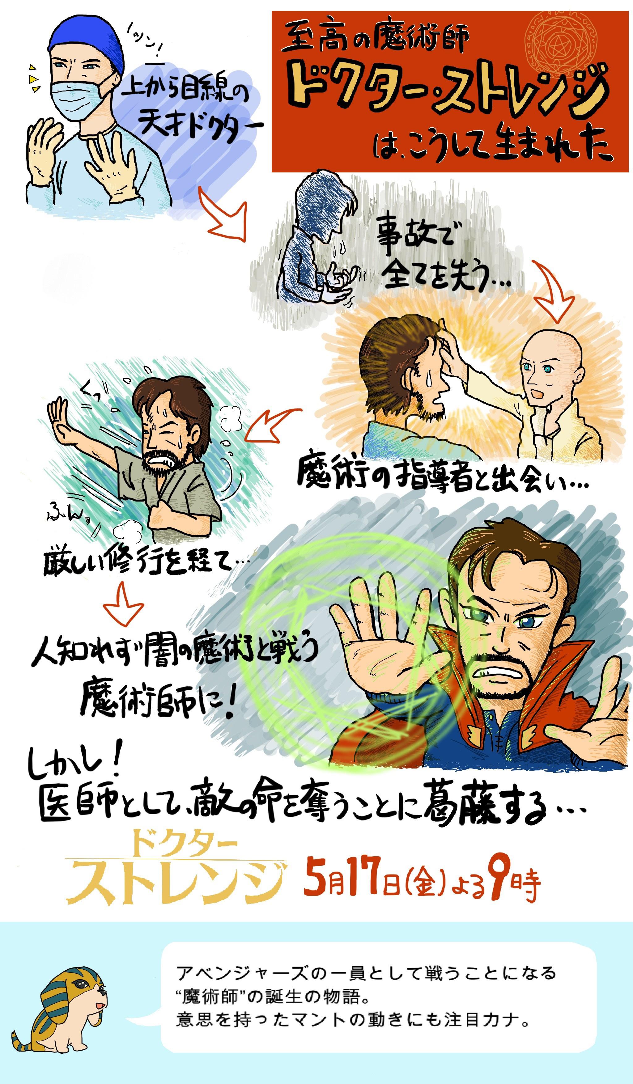 ドクター・ストレンジのイラストレビュー